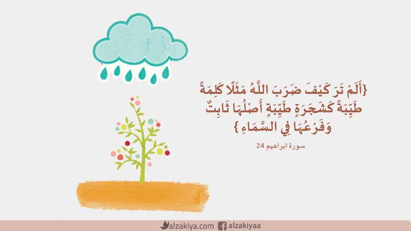 ما المراد بالكلمة الطيبة في القرآن؟